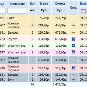 Из наболевшего за время работы с интернет-магазином Exist.ru