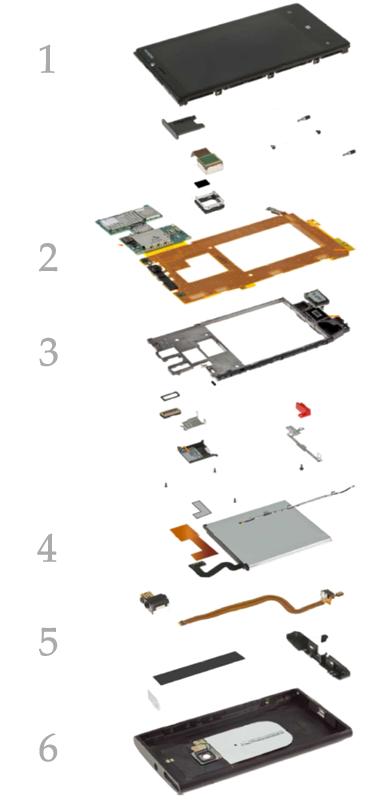 Nokia Lumia 920 устройство телефона