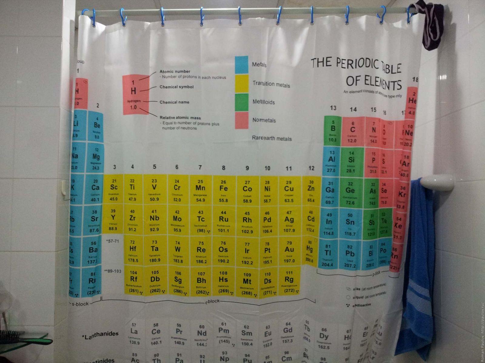 Занавеска для ванны периодическая таблица элементов Менделеева