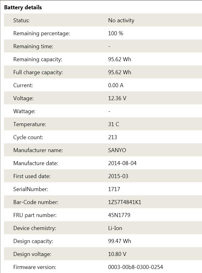 Как быстро деградирует аккумулятор в ноутбуке lenovo t540p